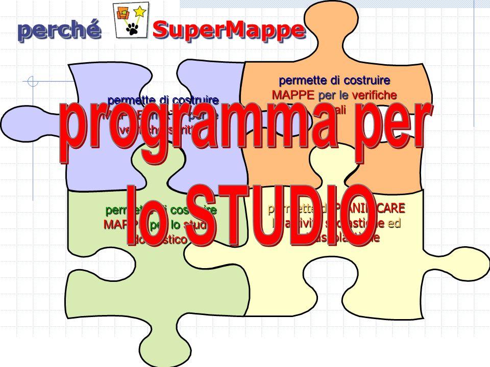 programma per lo STUDIO