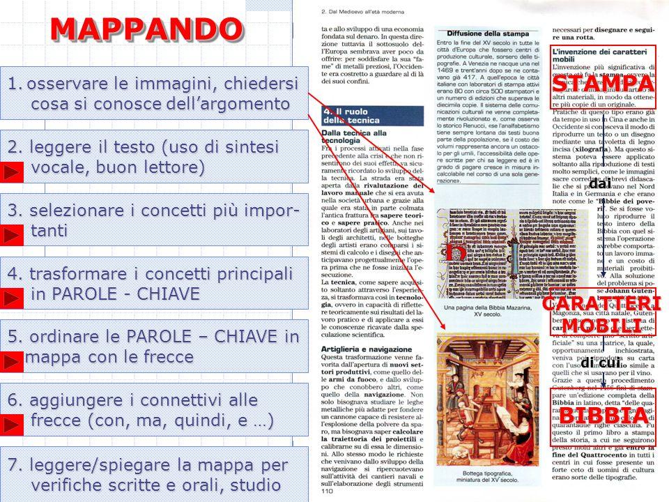 MAPPANDO STAMPA BIBBIA CARATTERI MOBILI