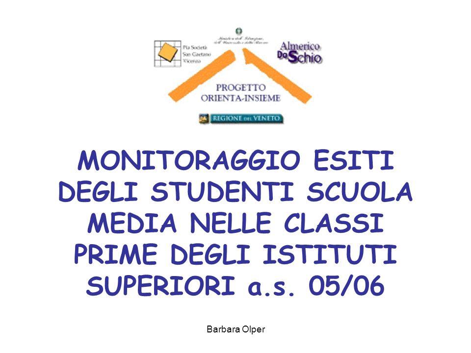 MONITORAGGIO ESITI DEGLI STUDENTI SCUOLA MEDIA NELLE CLASSI PRIME DEGLI ISTITUTI SUPERIORI a.s. 05/06