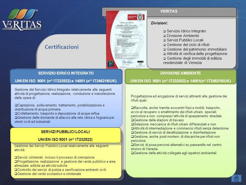 Certificazioni VERITAS Divisioni: Servizio Idrico Integrato