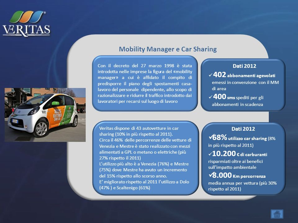 Mobility Manager e Car Sharing