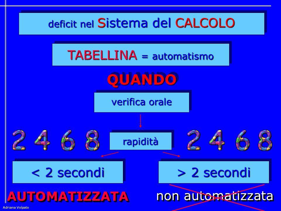QUANDO TABELLINA = automatismo < 2 secondi > 2 secondi