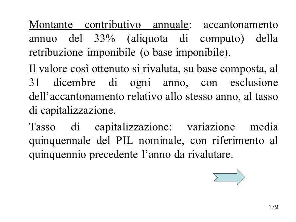 Montante contributivo annuale: accantonamento annuo del 33% (aliquota di computo) della retribuzione imponibile (o base imponibile).