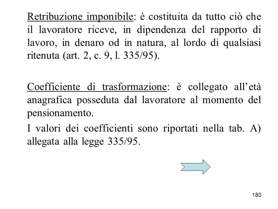 Retribuzione imponibile: è costituita da tutto ciò che il lavoratore riceve, in dipendenza del rapporto di lavoro, in denaro od in natura, al lordo di qualsiasi ritenuta (art. 2, c. 9, l. 335/95).