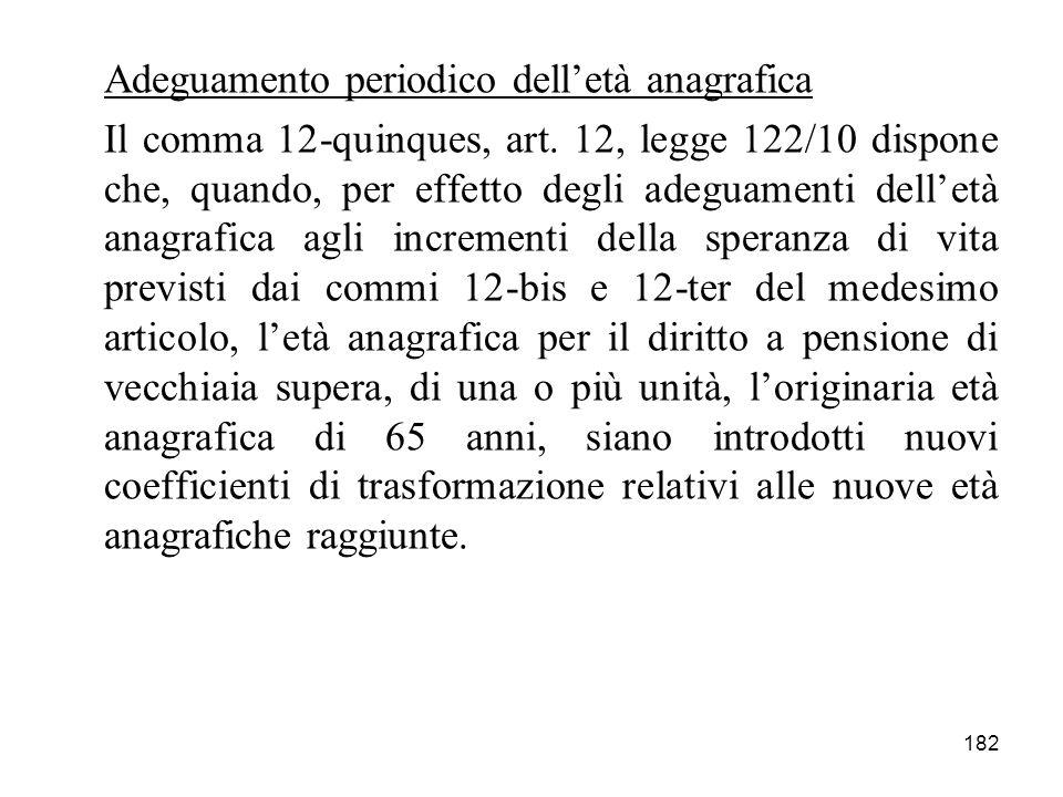 Adeguamento periodico dell'età anagrafica