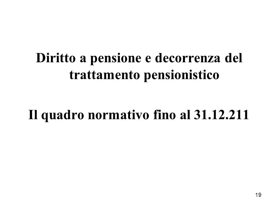Diritto a pensione e decorrenza del trattamento pensionistico