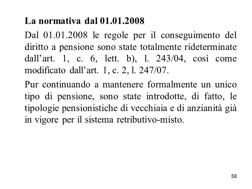 La normativa dal 01.01.2008