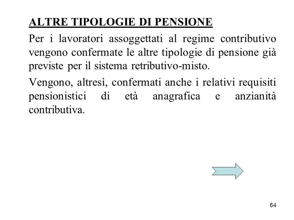 ALTRE TIPOLOGIE DI PENSIONE