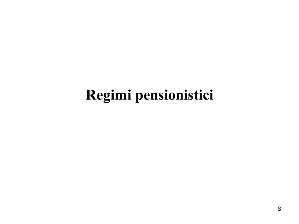 Regimi pensionistici