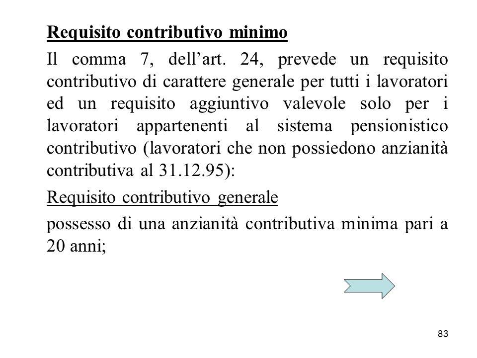 Requisito contributivo minimo