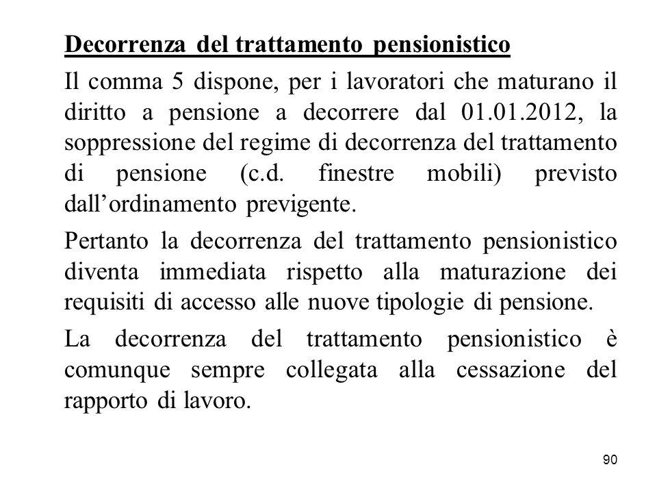 Decorrenza del trattamento pensionistico