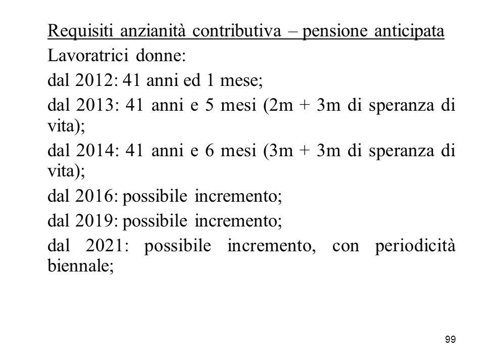 Requisiti anzianità contributiva – pensione anticipata