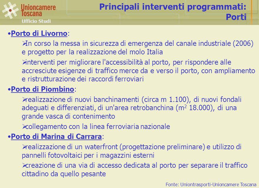 Principali interventi programmati: Porti