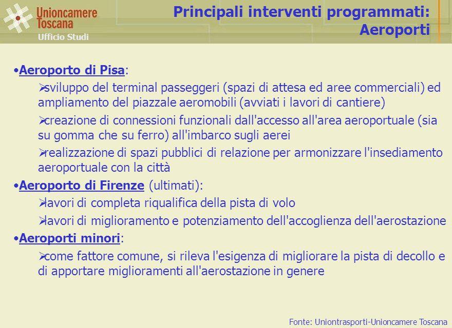 Principali interventi programmati: Aeroporti
