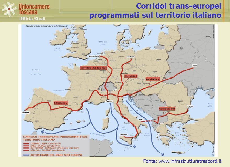 Corridoi trans-europei programmati sul territorio italiano