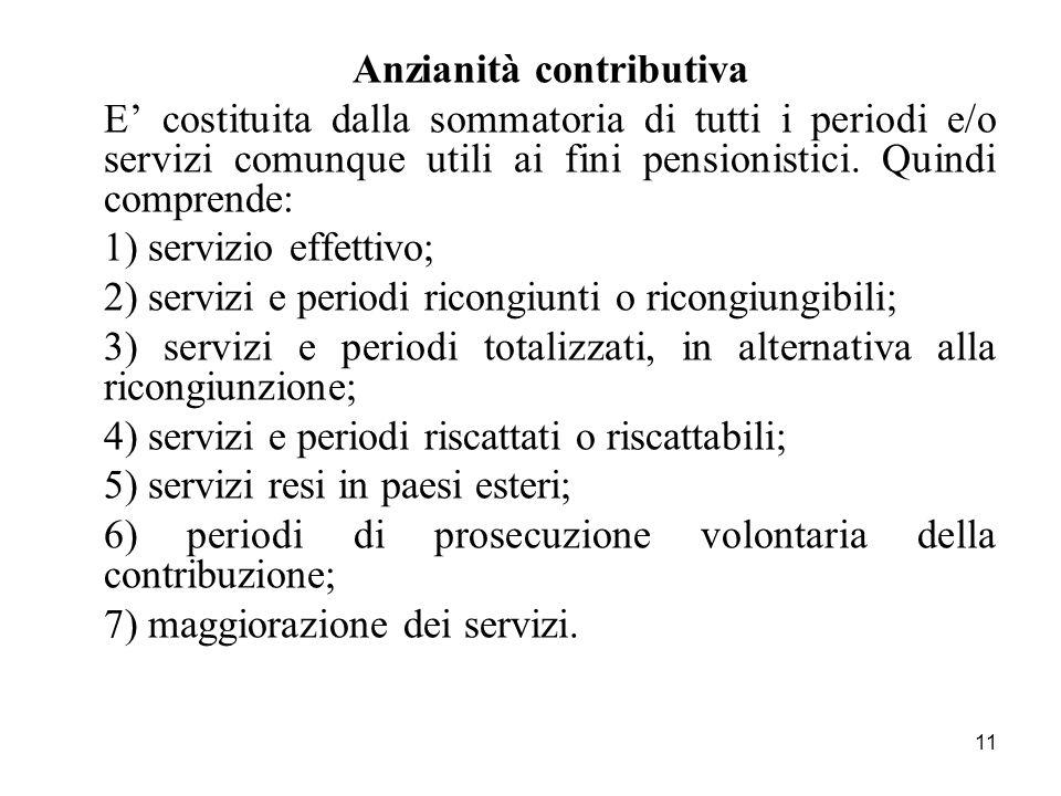 Anzianità contributiva
