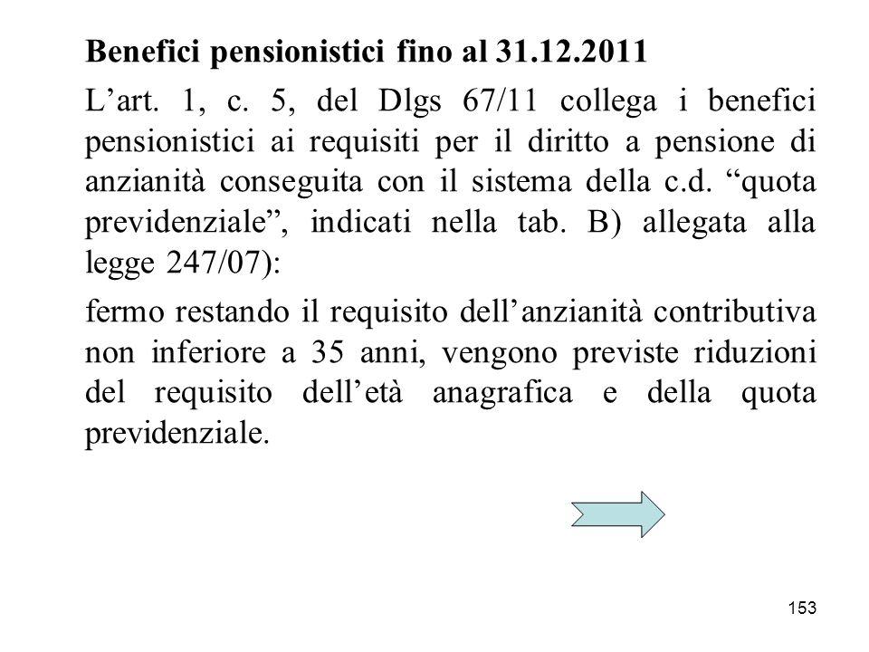 Benefici pensionistici fino al 31.12.2011