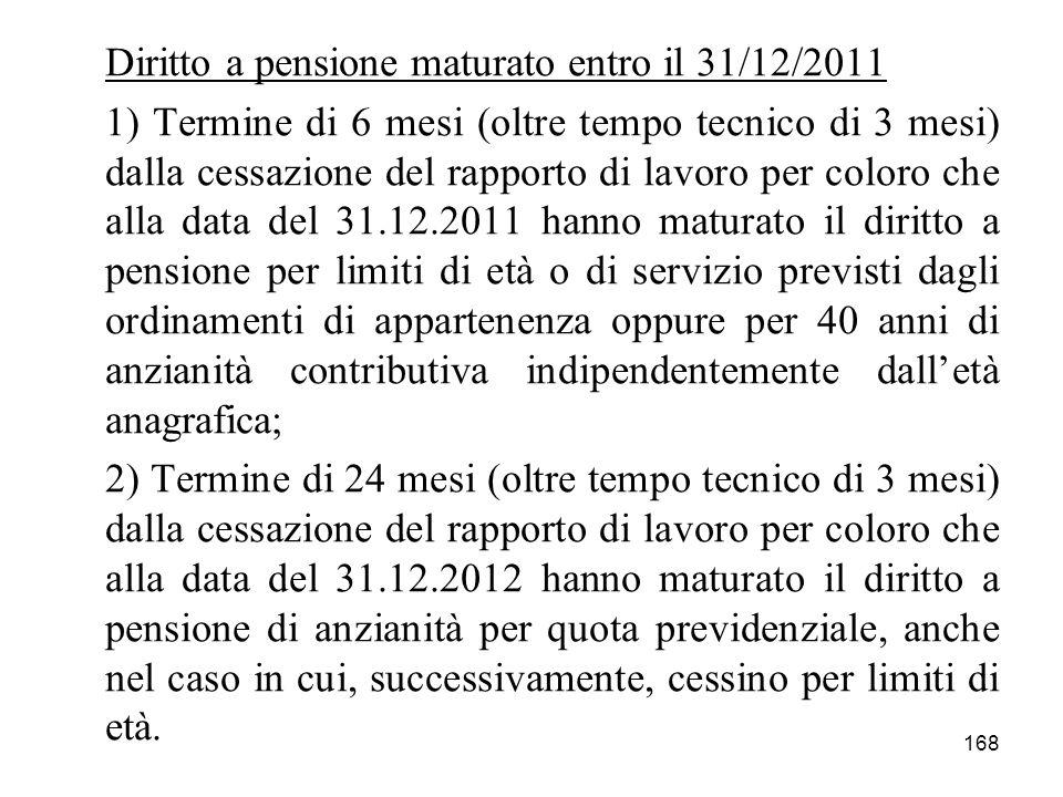Diritto a pensione maturato entro il 31/12/2011