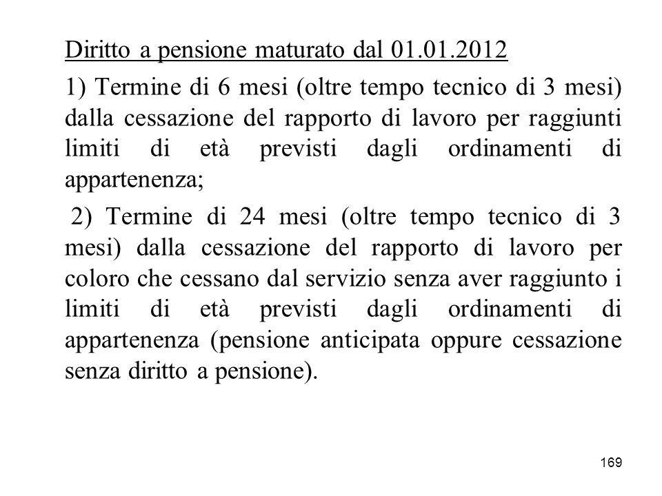 Diritto a pensione maturato dal 01.01.2012