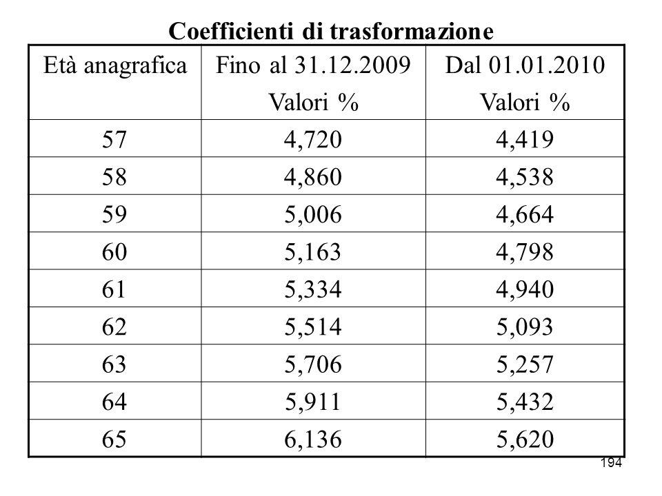Coefficienti di trasformazione