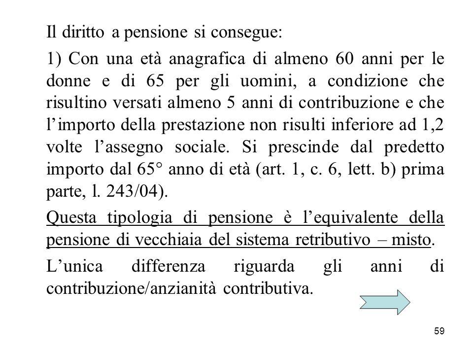 Il diritto a pensione si consegue: