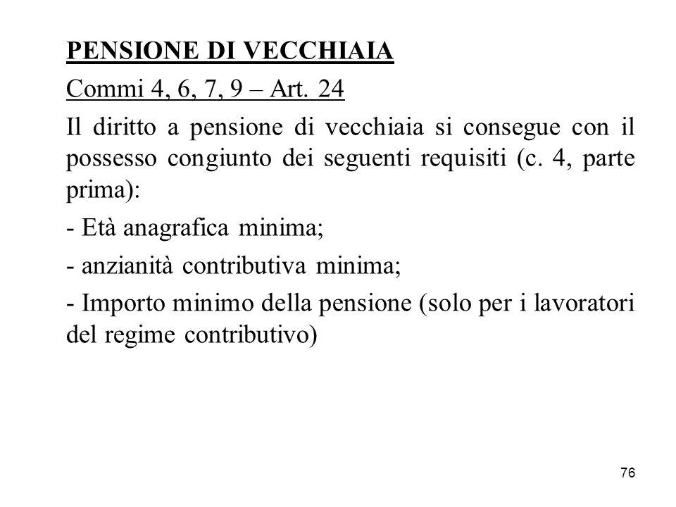PENSIONE DI VECCHIAIA Commi 4, 6, 7, 9 – Art. 24.