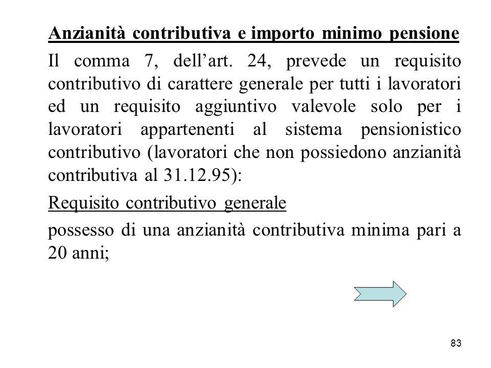 Anzianità contributiva e importo minimo pensione