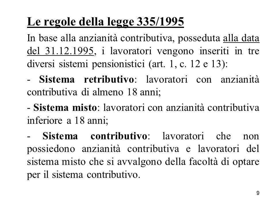 Le regole della legge 335/1995