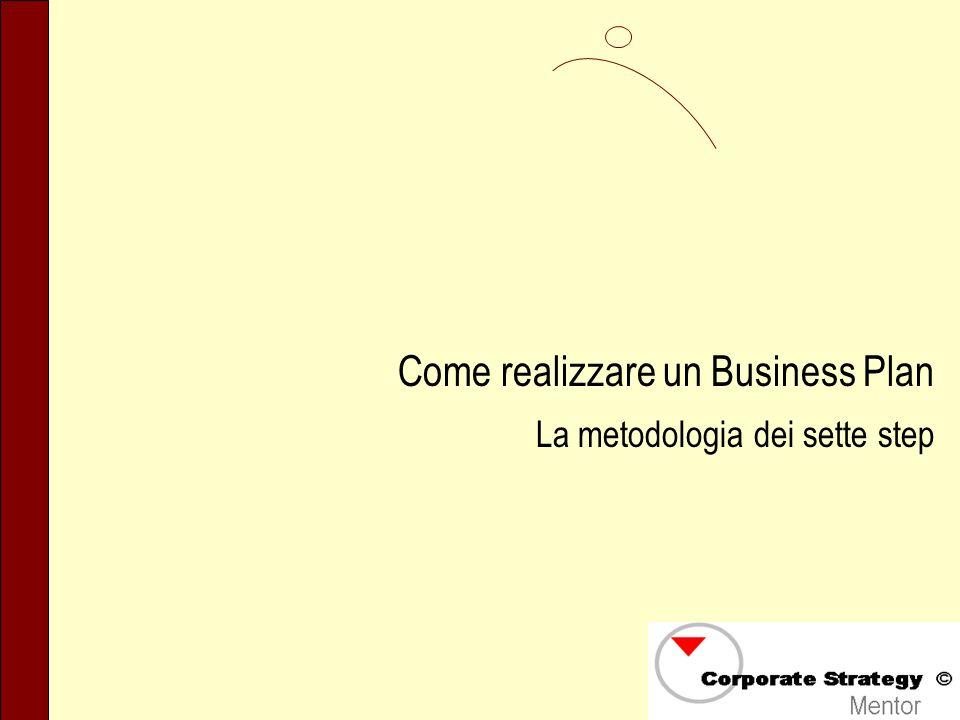 Come realizzare un Business Plan