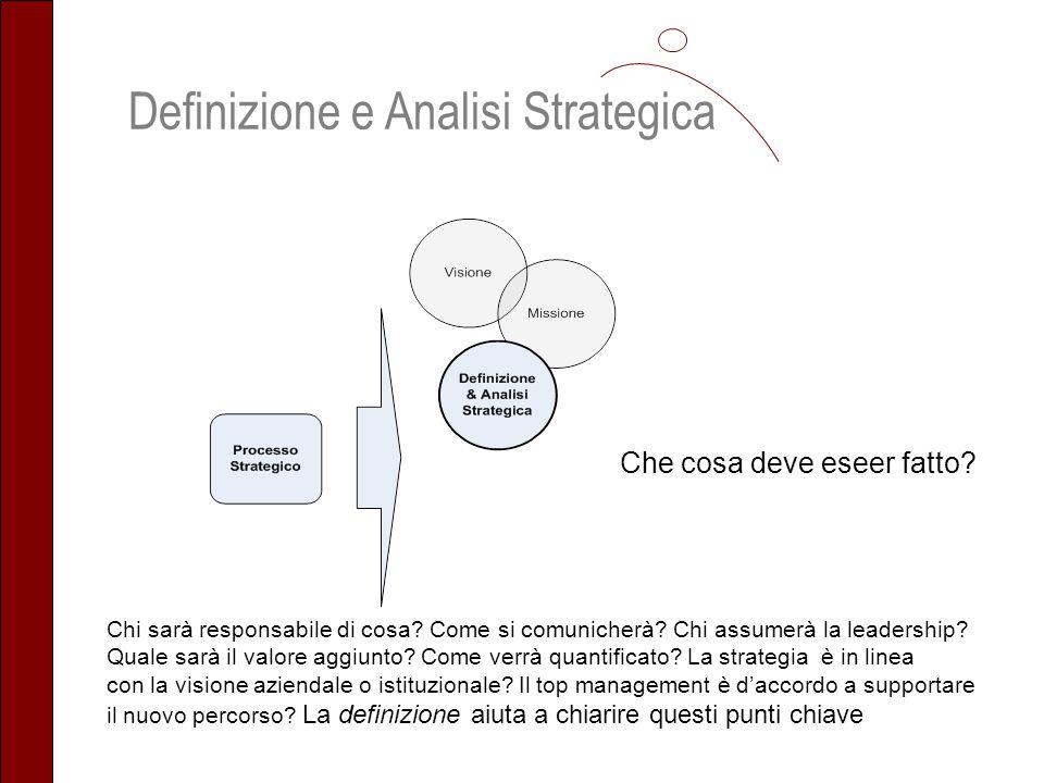 Definizione e Analisi Strategica