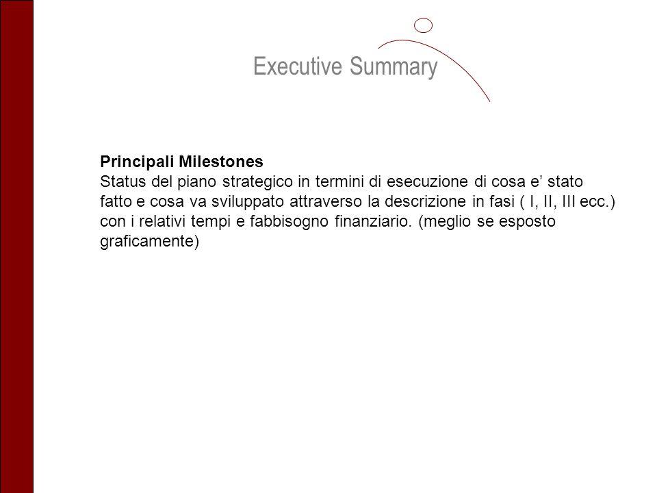 Executive Summary Principali Milestones