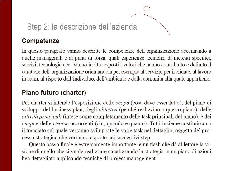 Step 2: la descrizione dell'azienda