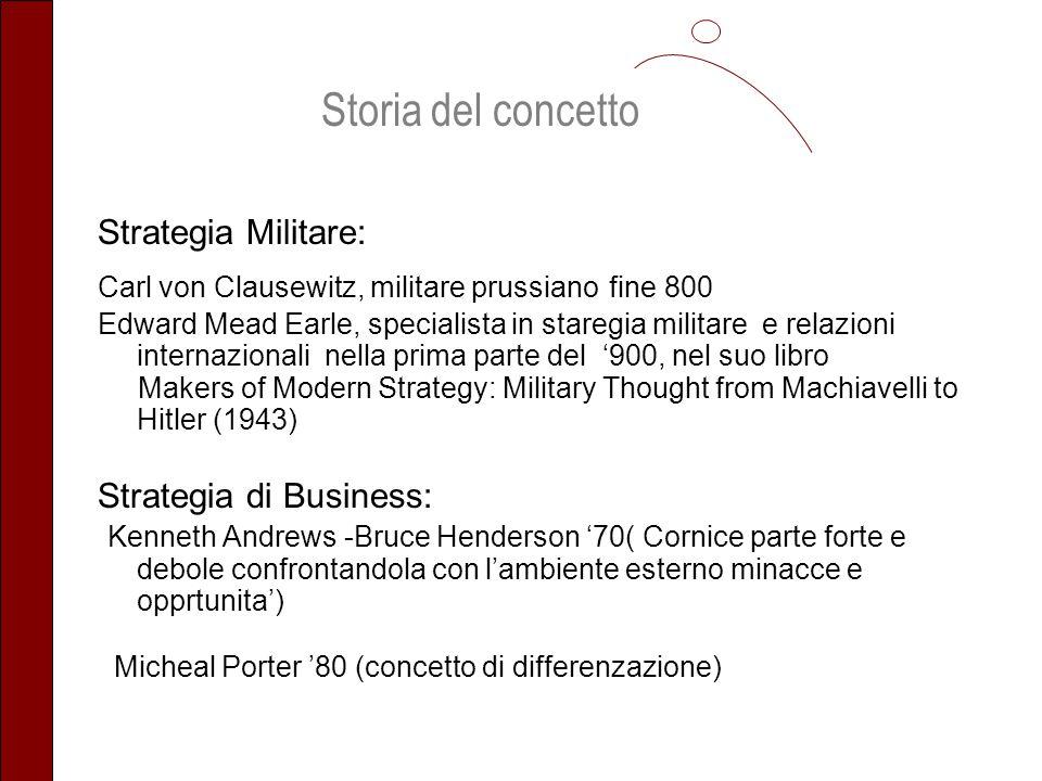 Storia del concetto Strategia Militare: Strategia di Business: