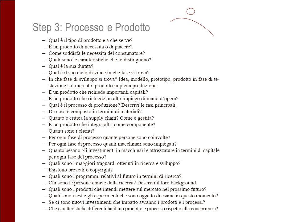 Step 3: Processo e Prodotto