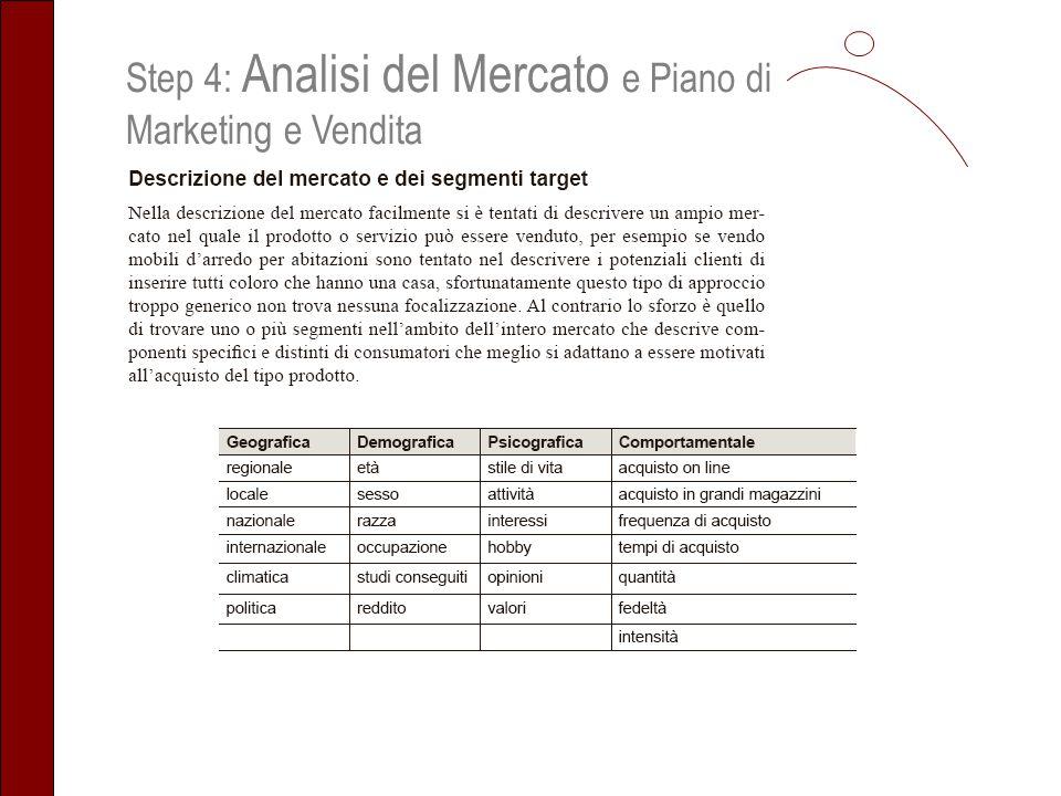 Step 4: Analisi del Mercato e Piano di Marketing e Vendita