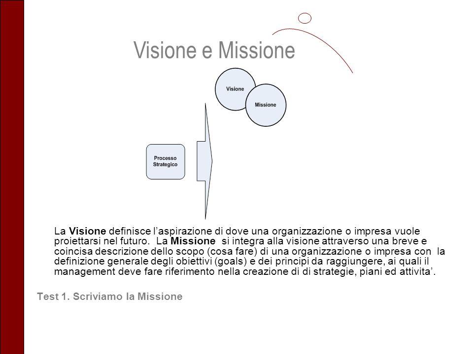 Visione e Missione