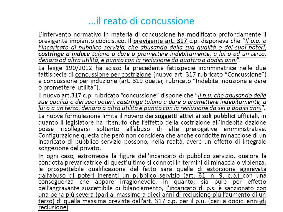 …il reato di concussione