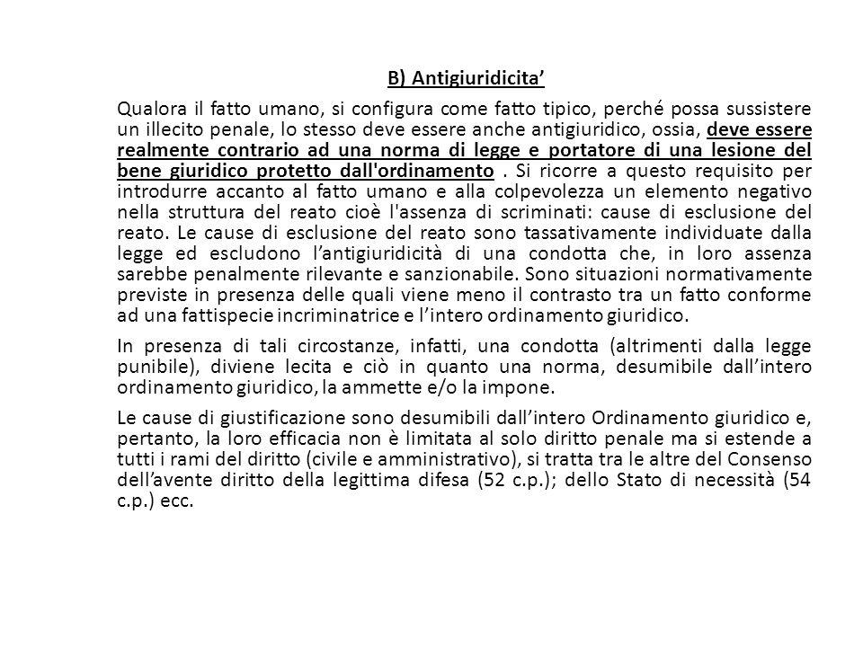 25/06/13 25/06/13. B) Antigiuridicita'