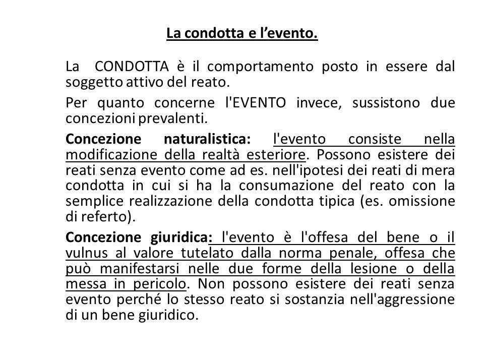 25/06/13 25/06/13. La condotta e l'evento. La CONDOTTA è il comportamento posto in essere dal soggetto attivo del reato.