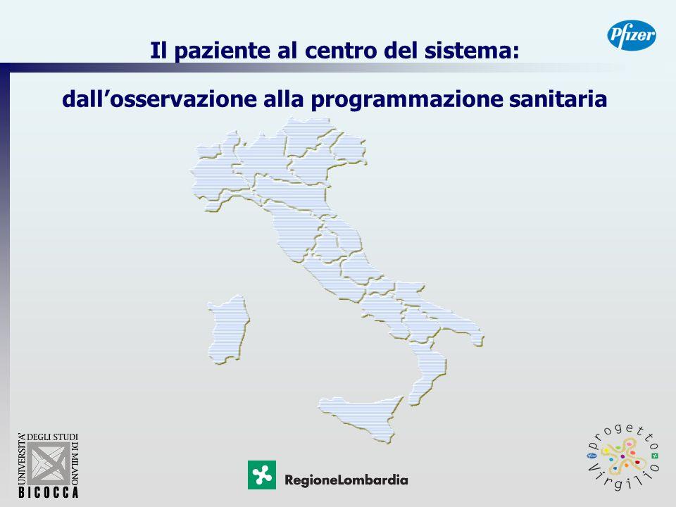 Il paziente al centro del sistema: dall'osservazione alla programmazione sanitaria
