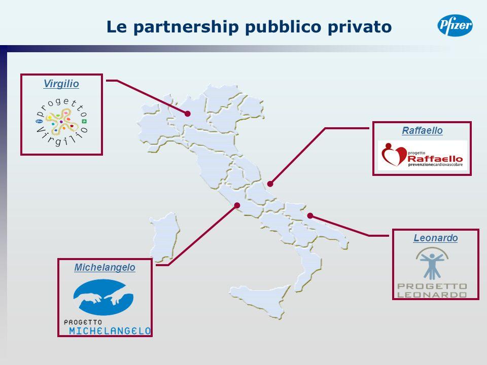 Le partnership pubblico privato
