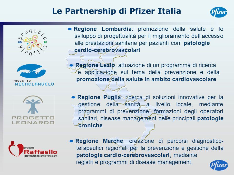 Le Partnership di Pfizer Italia