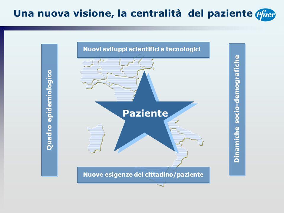 Una nuova visione, la centralità del paziente