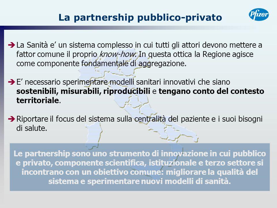 La partnership pubblico-privato