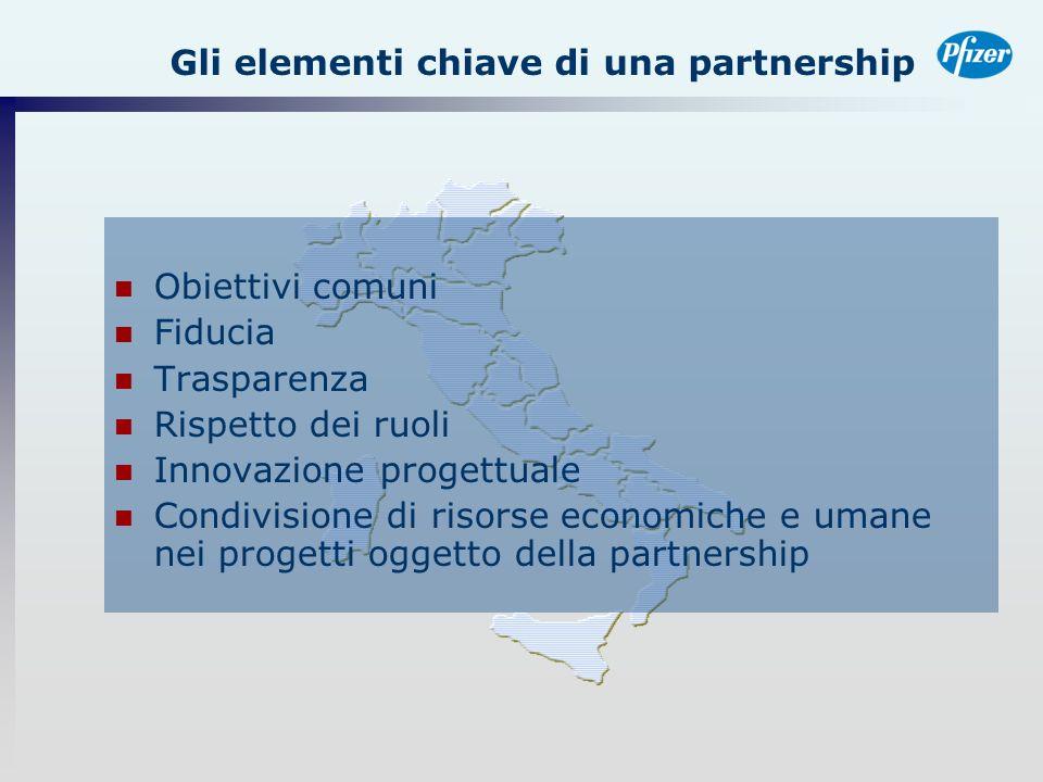 Gli elementi chiave di una partnership
