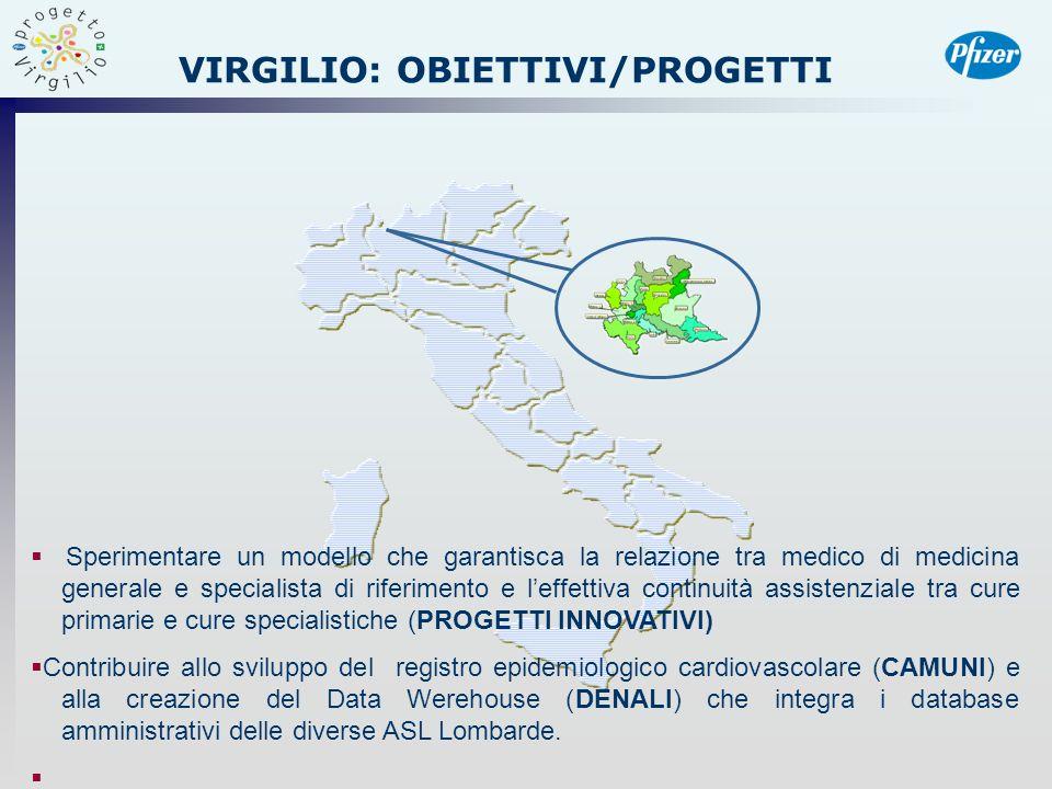 VIRGILIO: OBIETTIVI/PROGETTI