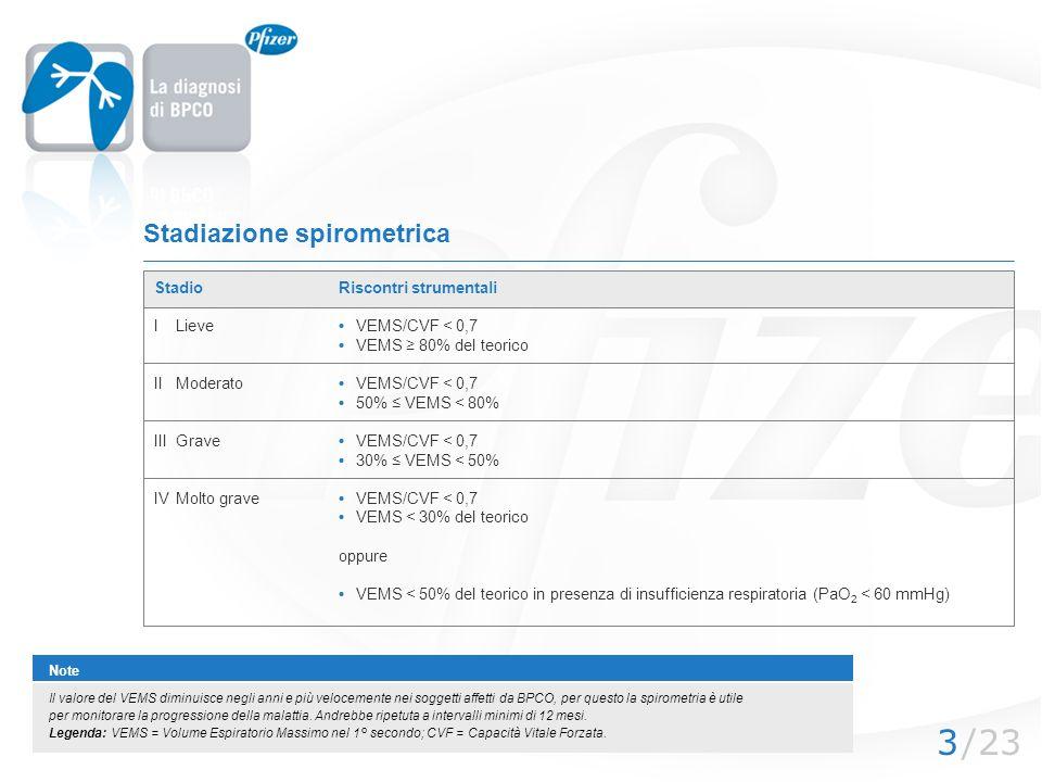 Stadiazione spirometrica