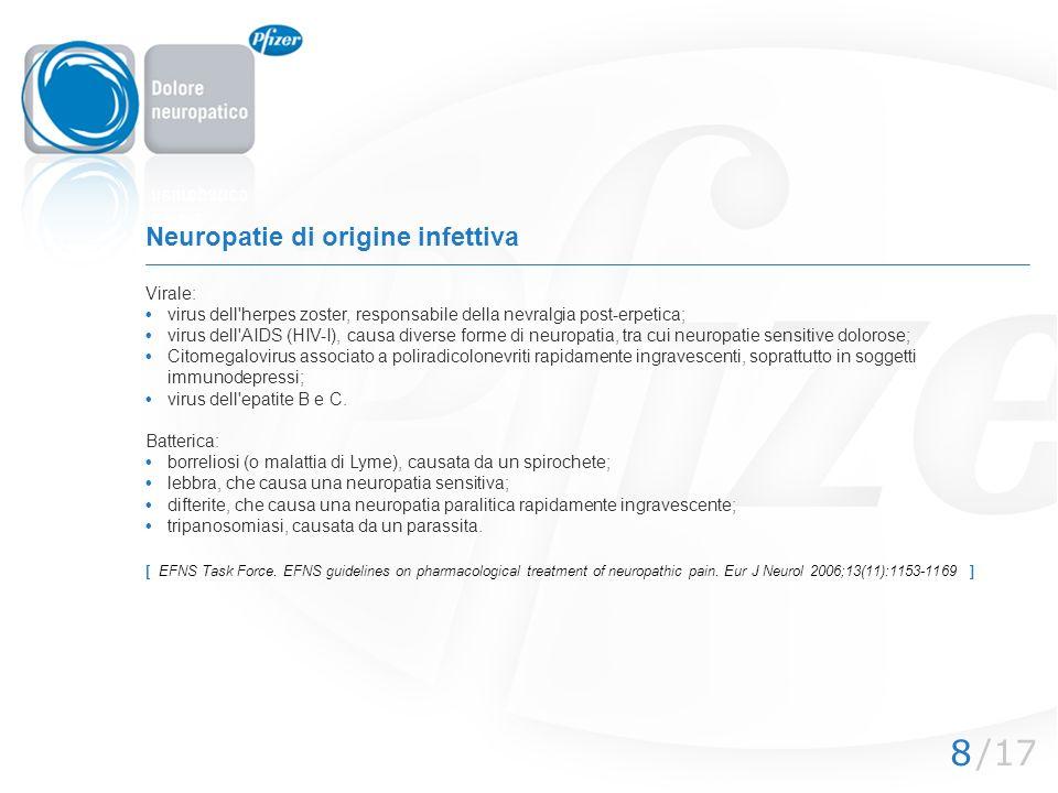Neuropatie di origine infettiva