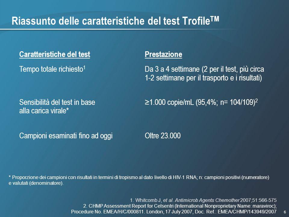 Riassunto delle caratteristiche del test TrofileTM