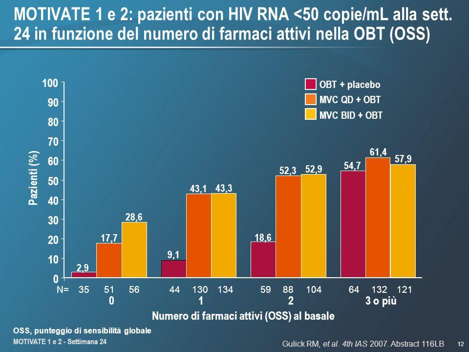 Numero di farmaci attivi (OSS) al basale
